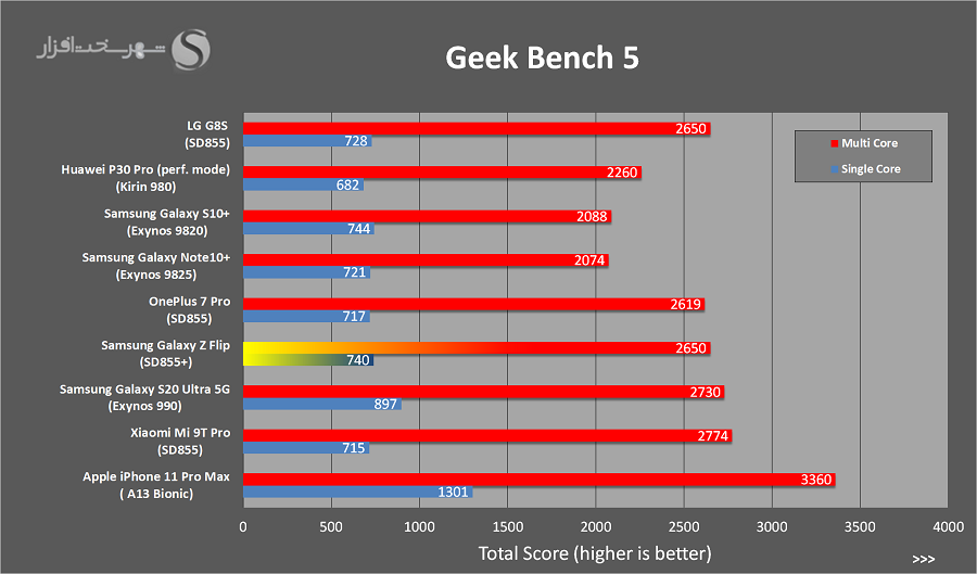 GeekBench5.png