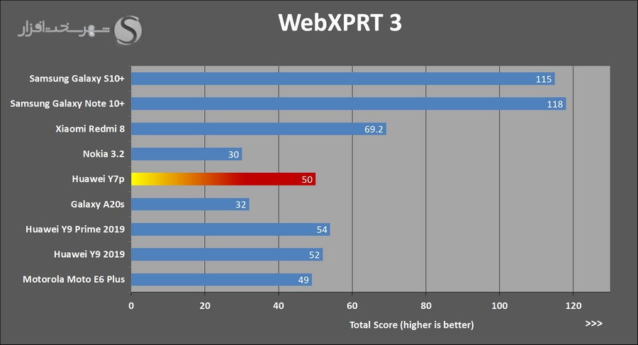 WebXPRT3-small.jpg