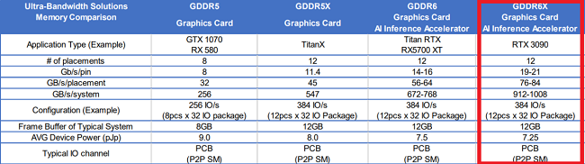 NVIDIA-GeForce-RTX-3090-Memory-Specifications-1-1200x336.png
