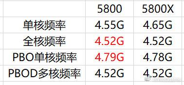 AMD-Ryzen-7-5800-2.jpg