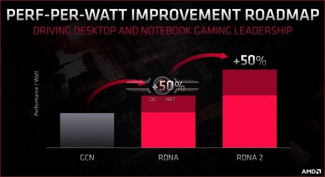 AMD-ZEN3-2.jpg