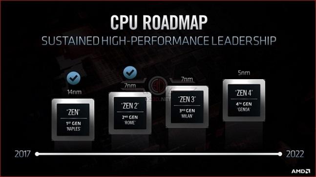 AMD-ZEN3-3.jpg