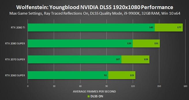 NVIDIA-DLSS-2.jpg