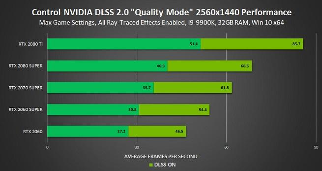NVIDIA-DLSS-3.jpg