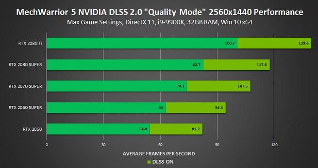 NVIDIA-DLSS-4.jpg