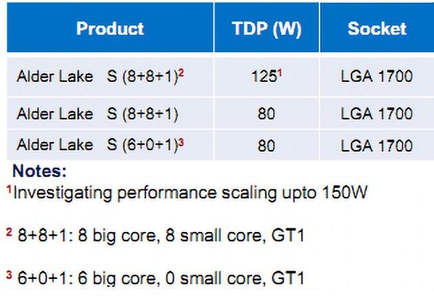 Intel-Alder-Lake-2.jpg