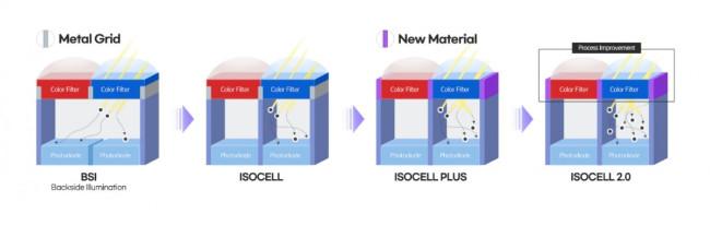 isocell-tech.jpg