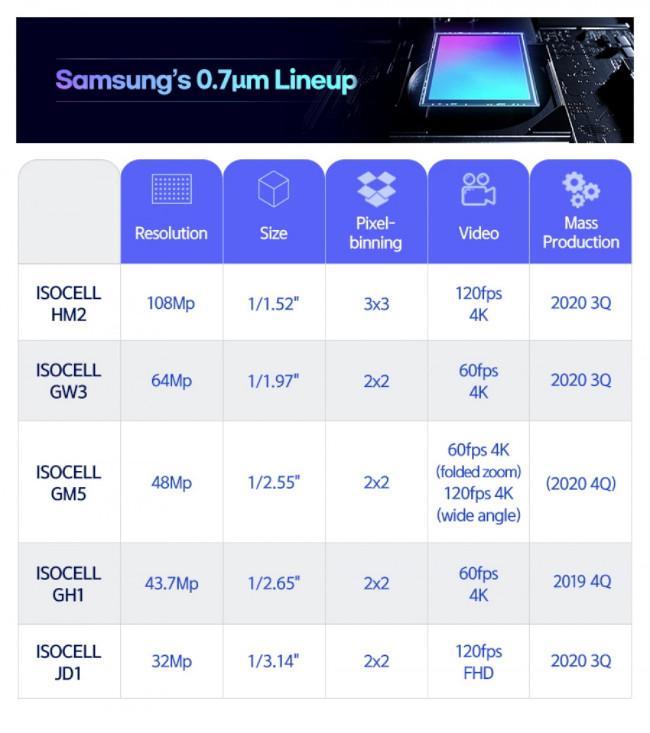 samsung-07um-lineup.jpg