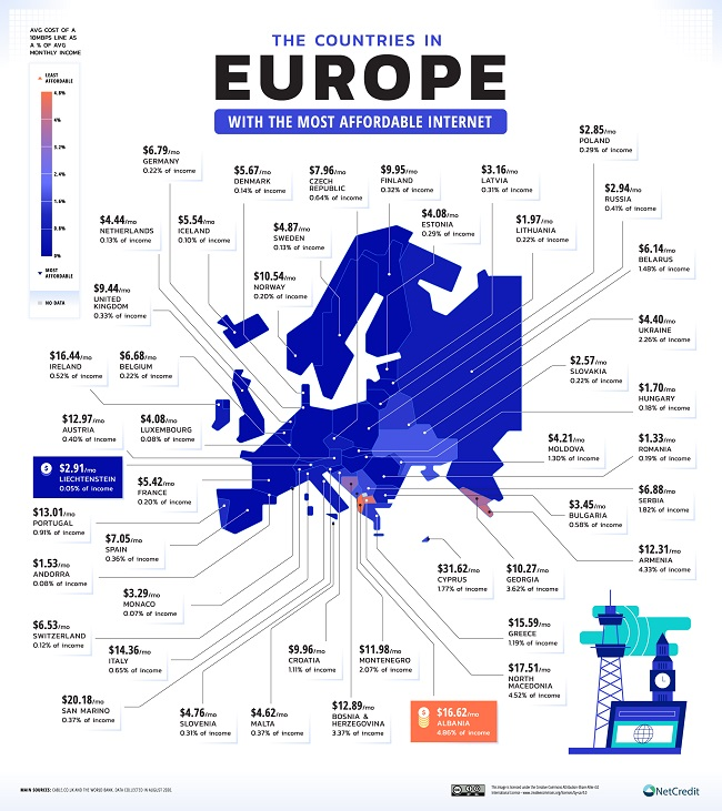 03_Countries-with-the-Most-Affordable-Internet_Europe.jpg
