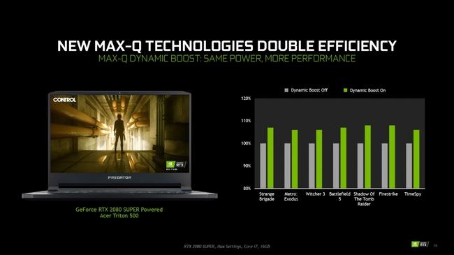 maxq-dynamic-boost.jpg