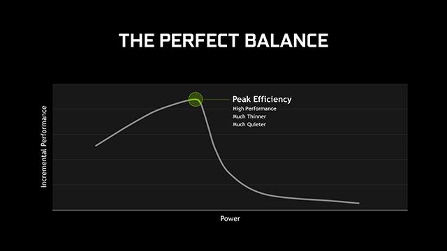 peak-efficiency-maxq.png