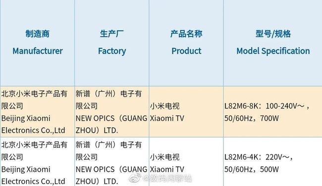 Xiaomi-Mi-TV-L82M6-8K-L82M6-4K-3C-Certification.jpg