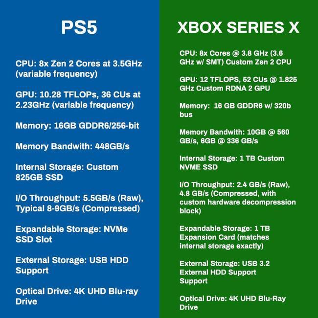 ps5-vs-xbox.jpg
