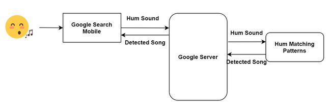 Google-Hum-to-Search-Working.jpg