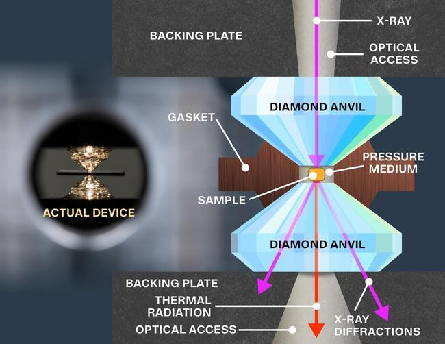 diamond_anvil_cell_illustration.jpg