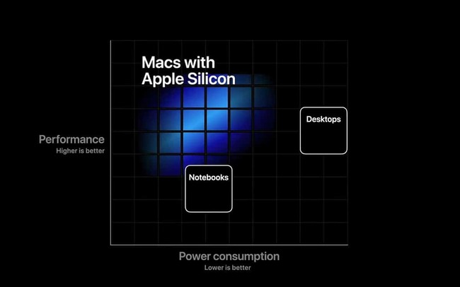 mac-apple-silicon-cout-supplementaire.jpg