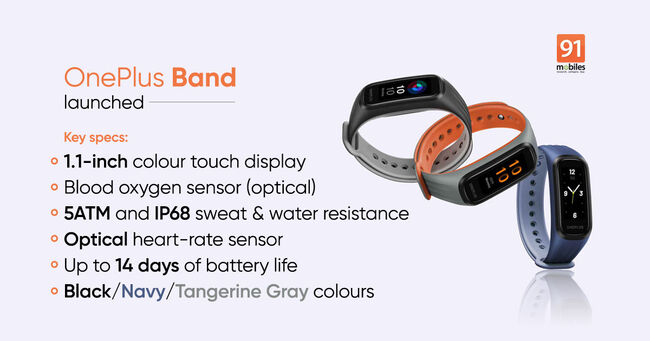oneplus-band-price-specs-image.jpg