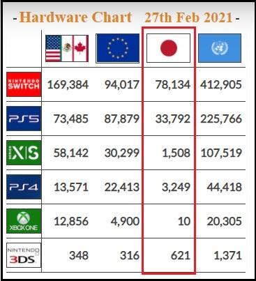 Console_sales_in_Japan.jpg