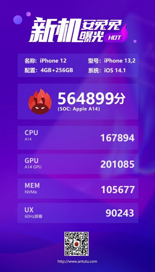 iphone12-antutu