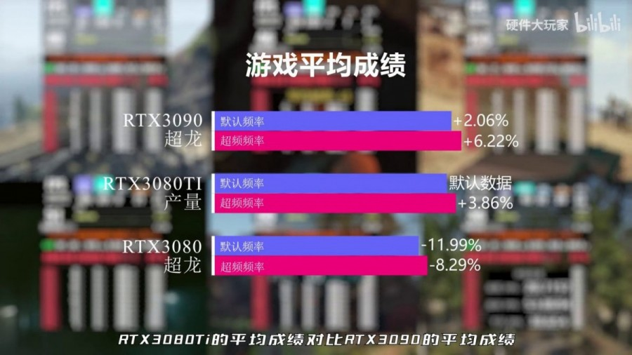 RTX3080Ti-OVERALL-GAMEvideocardz-1536x864