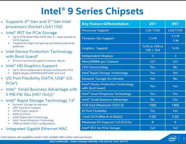 Intel-Haswell-Refresh-Z97-Chipset-635x478
